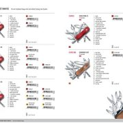 Catálogo Victorinox