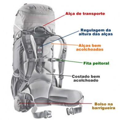 Características de uma boa mochila cargueira