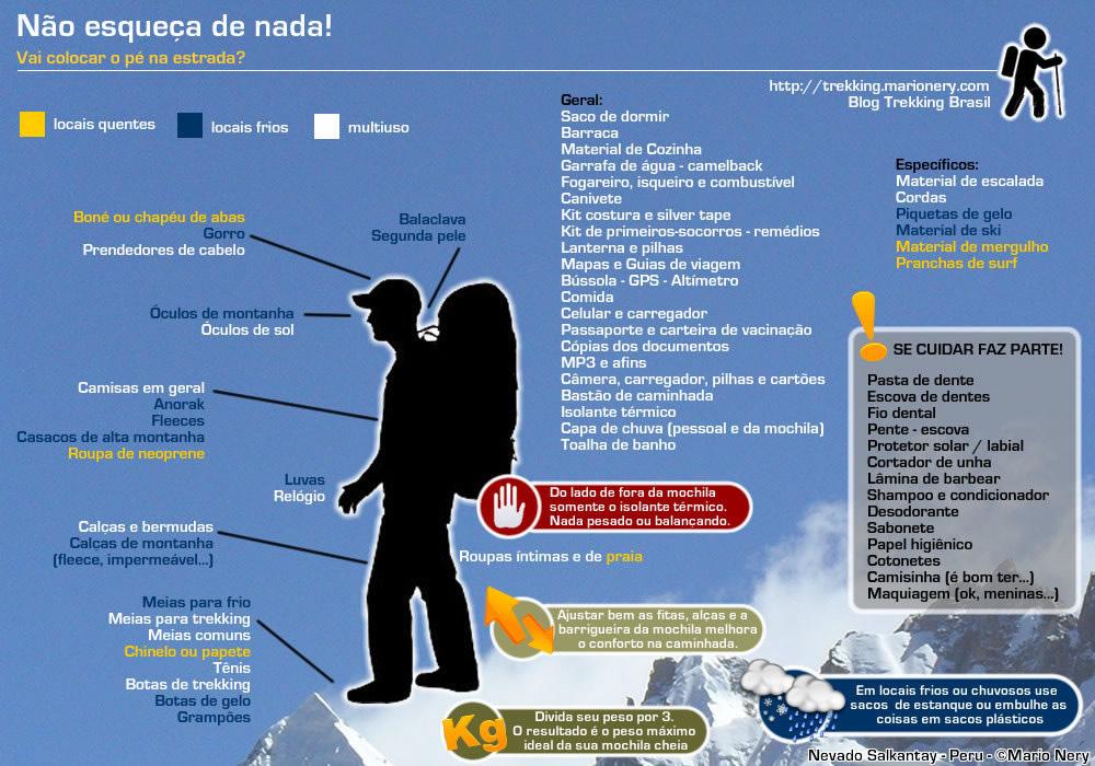 infografico-mochila