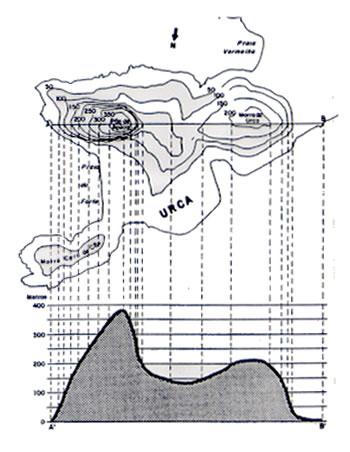perfil-topografico